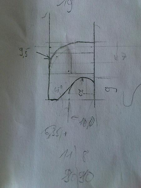 Griffleiste, Entwurf